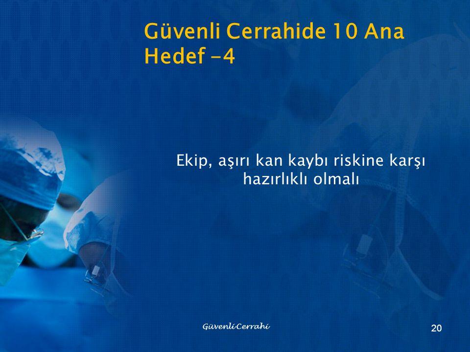 Güvenli Cerrahide 10 Ana Hedef -4 Ekip, aşırı kan kaybı riskine karşı hazırlıklı olmalı Güvenli Cerrahi 20