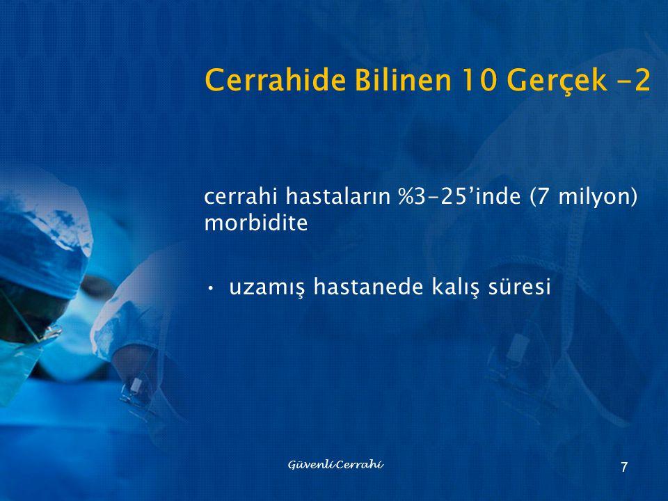 Cerrahide Bilinen 10 Gerçek -3 majör cerrahi sonrası ölüm oranı %0.4- 10 (1 milyon) ameliyat öncesi ameliyat sırasında ameliyat sonrasında Güvenli Cerrahi 8