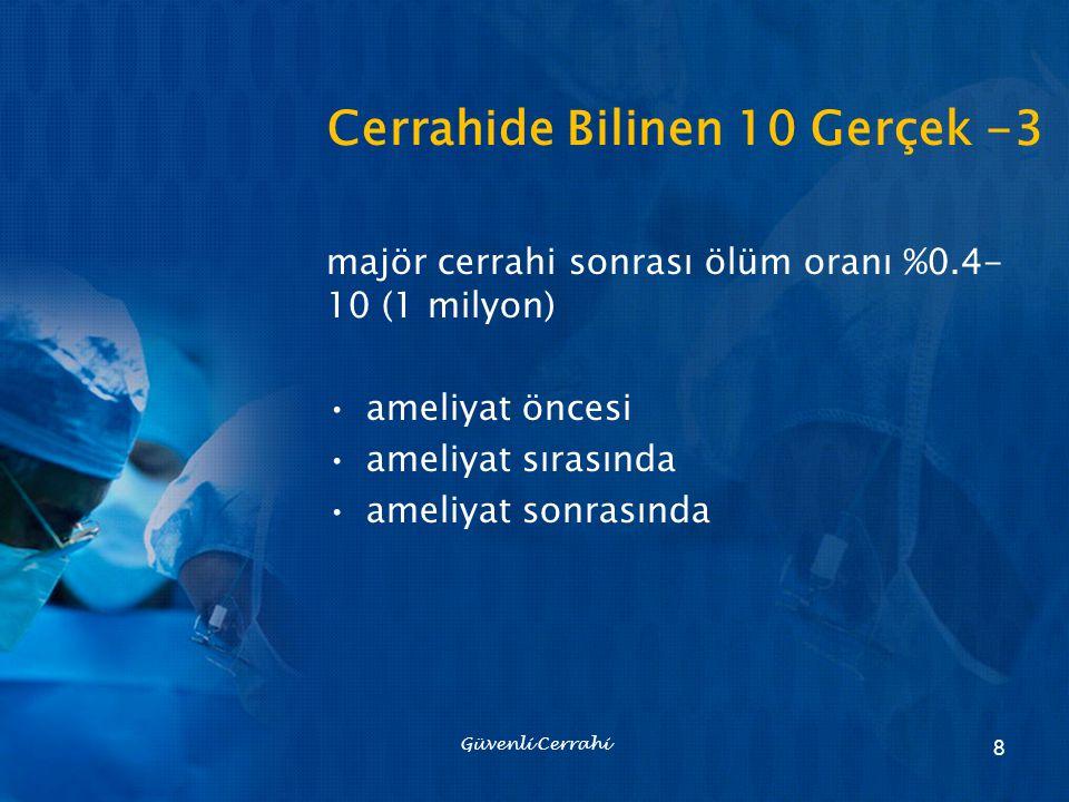 Cerrahide Bilinen 10 Gerçek -4 cerrahi bakım sistematik bir şekilde standartize edilmeli cerrahi güvenliğin sağlanması hastalıkları önleme hasta bakımının geliştirilebilmesi Güvenli Cerrahi 9