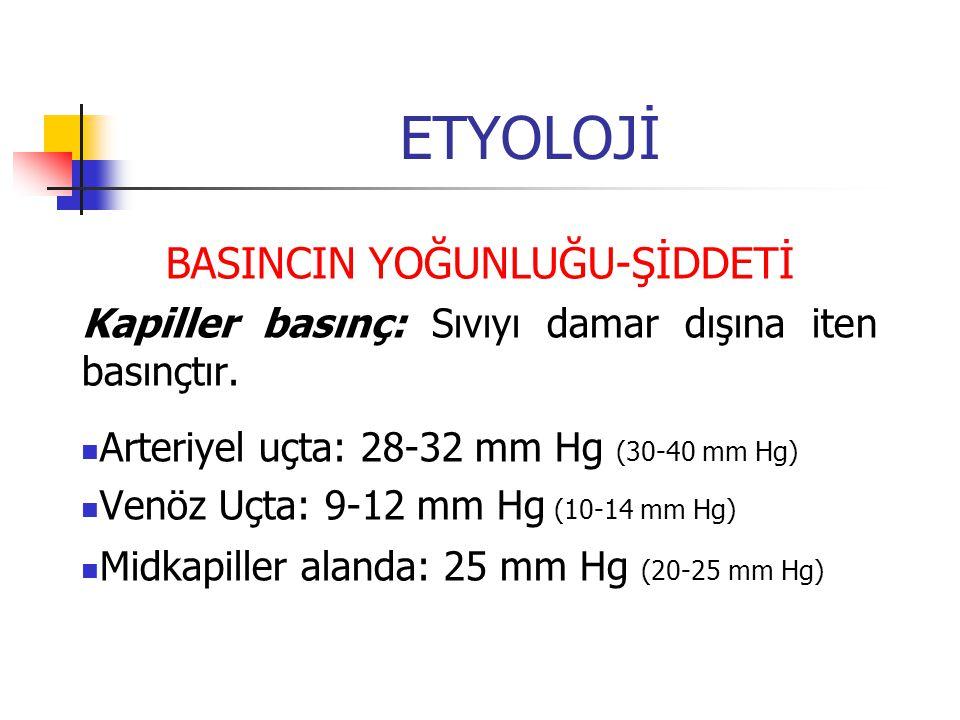 ETYOLOJİ BASINCIN YOĞUNLUĞU-ŞİDDETİ Kapiller basınç: Sıvıyı damar dışına iten basınçtır. Arteriyel uçta: 28-32 mm Hg (30-40 mm Hg) Venöz Uçta: 9-12 mm