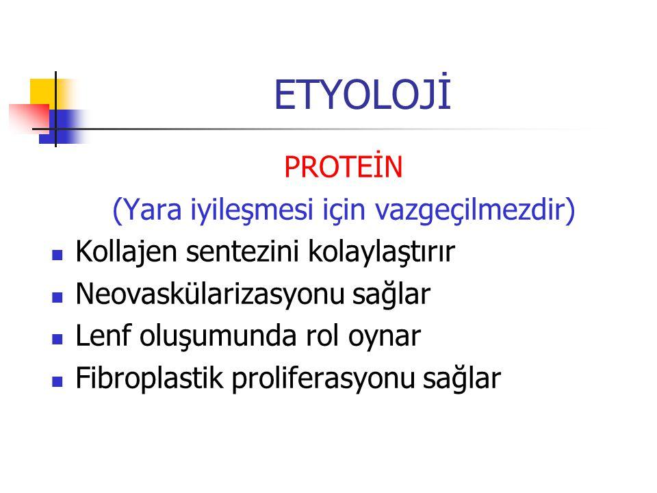 ETYOLOJİ PROTEİN (Yara iyileşmesi için vazgeçilmezdir) Kollajen sentezini kolaylaştırır Neovaskülarizasyonu sağlar Lenf oluşumunda rol oynar Fibroplas
