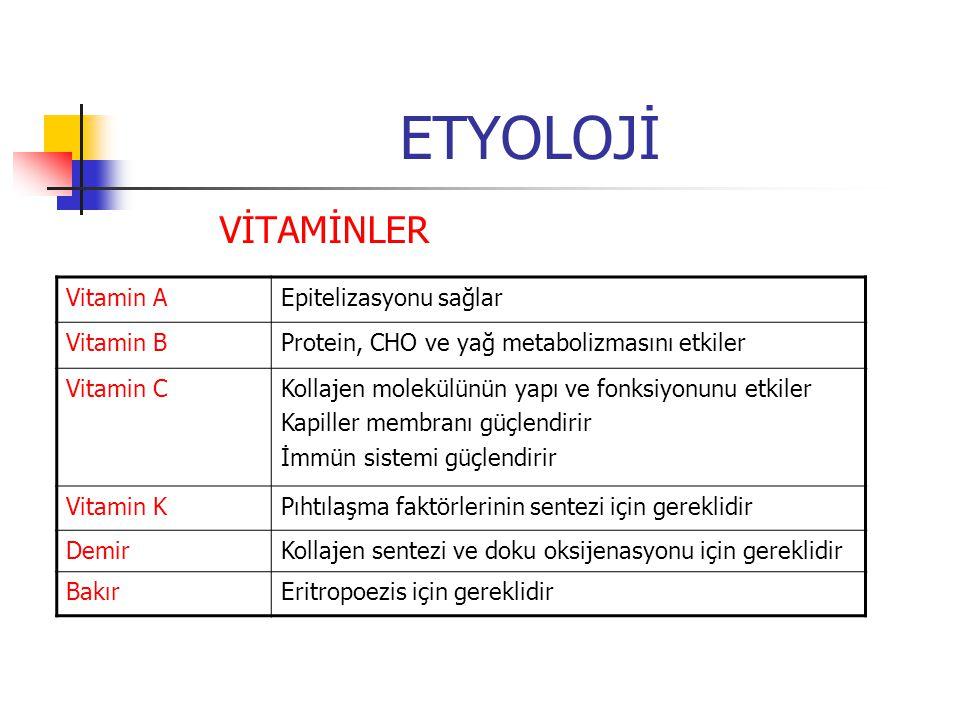 ETYOLOJİ VİTAMİNLER Vitamin AEpitelizasyonu sağlar Vitamin BProtein, CHO ve yağ metabolizmasını etkiler Vitamin CKollajen molekülünün yapı ve fonksiyo