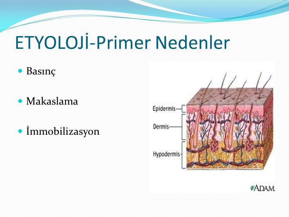 YARA PANSUMANI Hidrokolloid kaplama malzemeleri yara eksudası ile etkileşen jel oluşturan hidroaktif parçacıklar içerir.