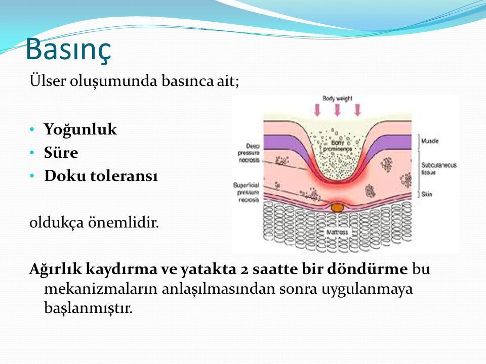 Basınç Doku toleransı Vücudun bir bölümüne basınç uygulandığında en yüksek basınç kemik üzerinde yer alan dokularda oluşur.