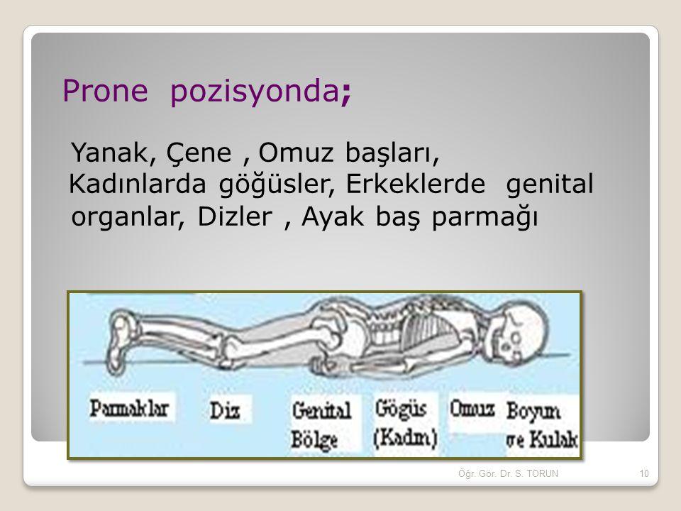 Prone pozisyonda; Yanak, Çene, Omuz başları, Kadınlarda göğüsler, Erkeklerde genital organlar, Dizler, Ayak baş parmağı Öğr. Gör. Dr. S. TORUN10