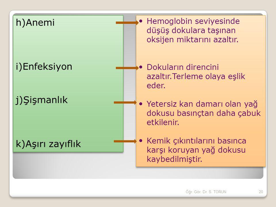 Öğr. Gör. Dr. S. TORUN20 h)Anemi i)Enfeksiyon j)Şişmanlık k)Aşırı zayıflık h)Anemi i)Enfeksiyon j)Şişmanlık k)Aşırı zayıflık Hemoglobin seviyesinde dü