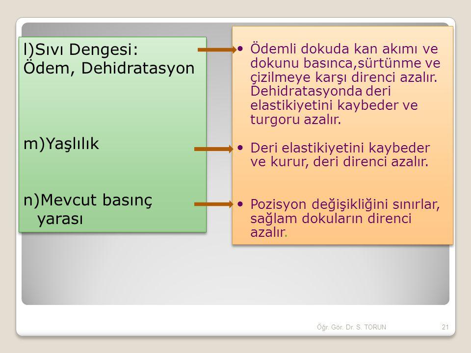 Öğr. Gör. Dr. S. TORUN21 l)Sıvı Dengesi: Ödem, Dehidratasyon m)Yaşlılık n)Mevcut basınç yarası l)Sıvı Dengesi: Ödem, Dehidratasyon m)Yaşlılık n)Mevcut
