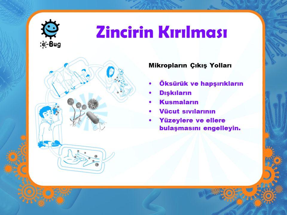 Mikropların Çıkış Yolları Öksürük ve hapşırıkların Dışkıların Kusmaların Vücut sıvılarının Yüzeylere ve ellere bulaşmasını engelleyin.