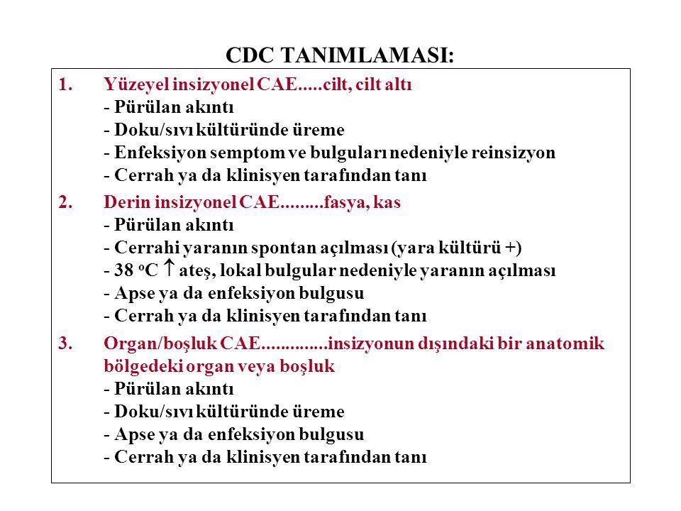 CDC TANIMLAMASI: 1.Yüzeyel insizyonel CAE.....cilt, cilt altı - Pürülan akıntı - Doku/sıvı kültüründe üreme - Enfeksiyon semptom ve bulguları nedeniyl