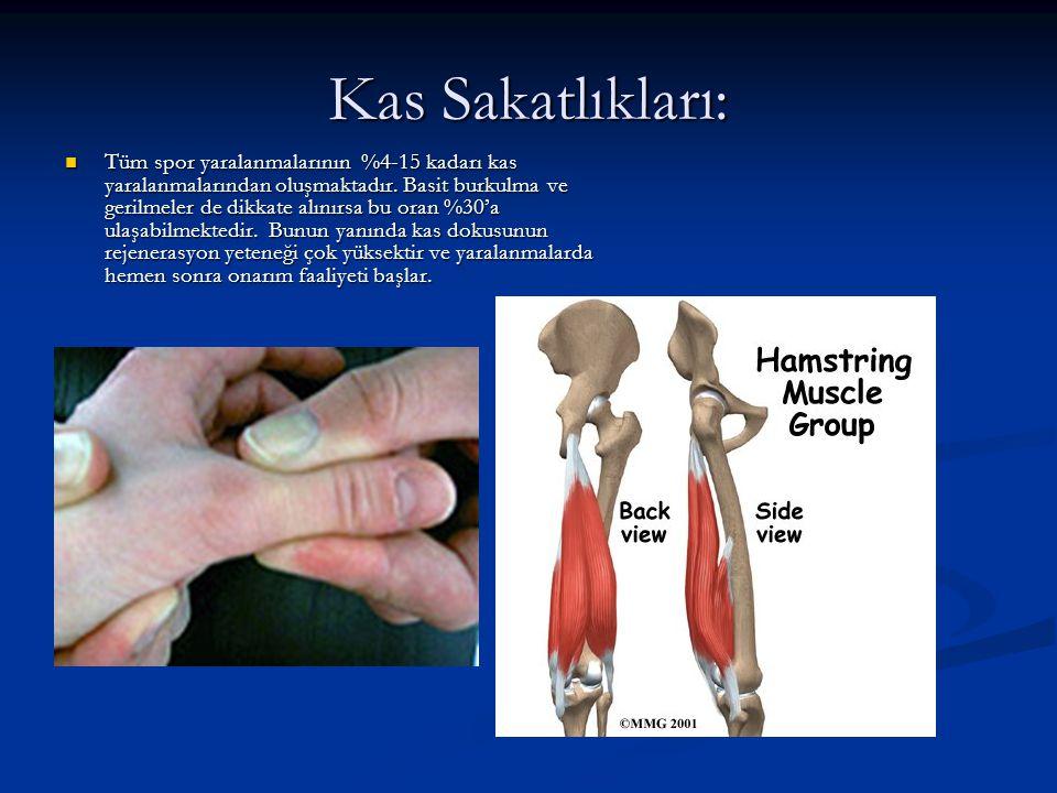 Kas sakatlıklarında ilk yardım planı 24-48 saat içinde aşağıdaki sıraya göre yapılabilir: - Kompresyon bandajı,-Soğuk uygulama,-Sakatlanan ekstremitenin dinlenmesi,-Ağrı kesiciler,-Lokal analjezik infiltrasyon,-Antiinflamatuar ilaçlar.Tedavinin daha sonraki kısımlarında ilaç, fizyoterapi, masaj ve tedavi egzersizleri, bandajlama gibi usuller uygulanır.