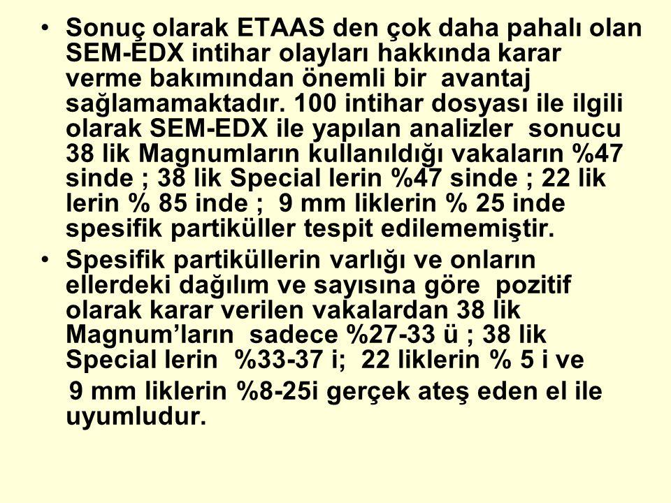 Sonuç olarak ETAAS den çok daha pahalı olan SEM-EDX intihar olayları hakkında karar verme bakımından önemli bir avantaj sağlamamaktadır. 100 intihar d