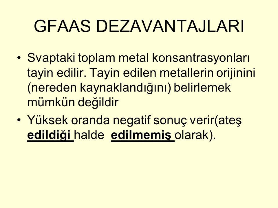GFAAS DEZAVANTAJLARI Svaptaki toplam metal konsantrasyonları tayin edilir. Tayin edilen metallerin orijinini (nereden kaynaklandığını) belirlemek mümk