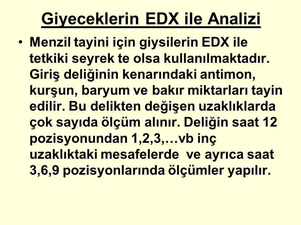 Giyeceklerin EDX ile Analizi Menzil tayini için giysilerin EDX ile tetkiki seyrek te olsa kullanılmaktadır. Giriş deliğinin kenarındaki antimon, kurşu