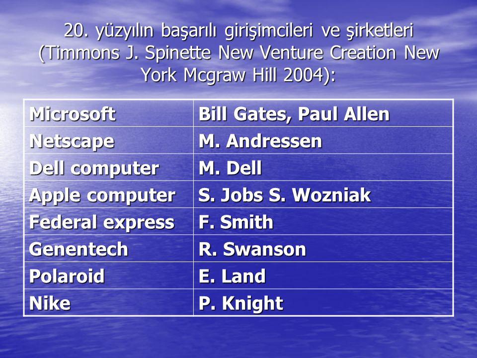 20. yüzyılın başarılı girişimcileri ve şirketleri (Timmons J.