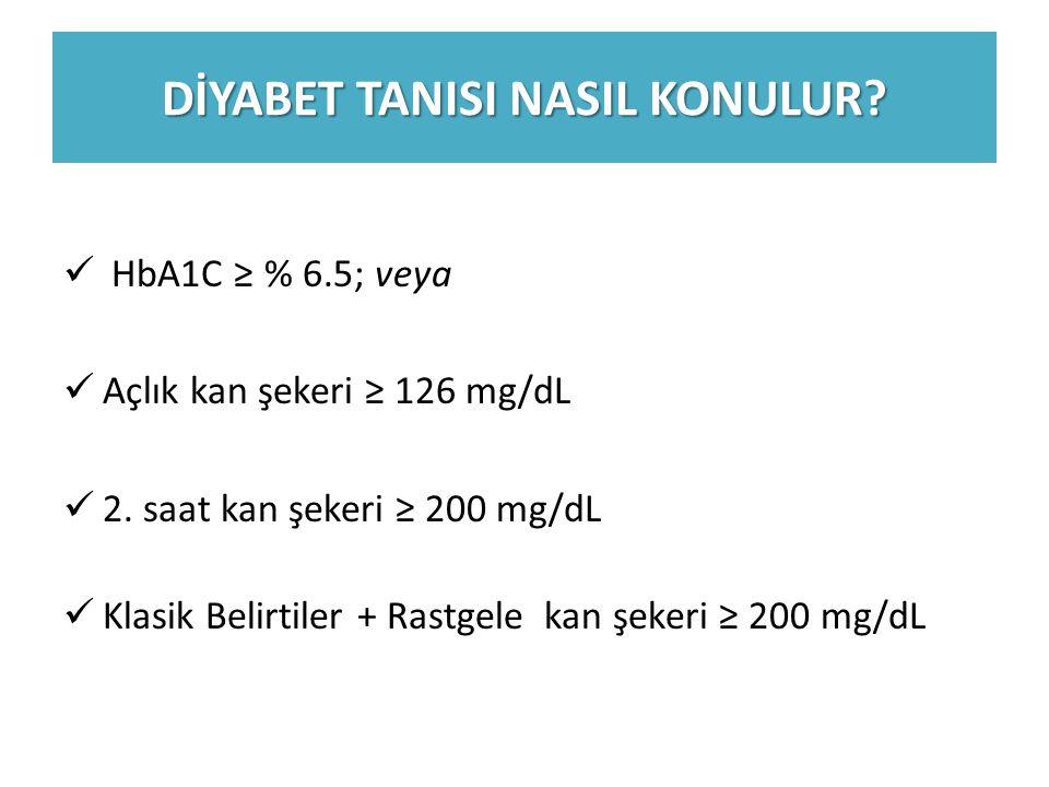 DİYABET TANISI NASIL KONULUR? HbA1C ≥ % 6.5; veya Açlık kan şekeri ≥ 126 mg/dL 2. saat kan şekeri ≥ 200 mg/dL Klasik Belirtiler + Rastgele kan şekeri
