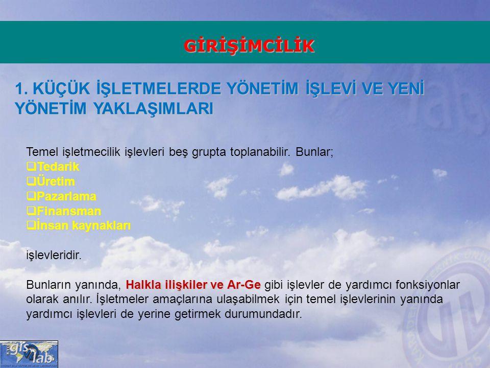 GİRİŞİMCİLİK 1.