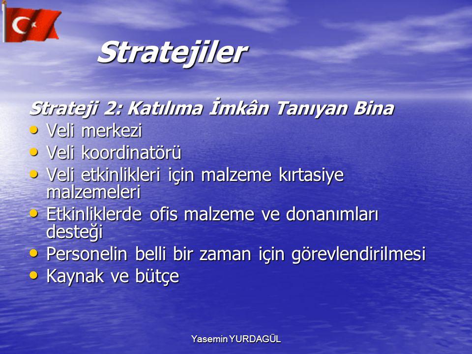 Yasemin YURDAGÜL Stratejiler Stratejiler Strateji 2: Katılıma İmkân Tanıyan Bina Veli merkezi Veli merkezi Veli koordinatörü Veli koordinatörü Veli et