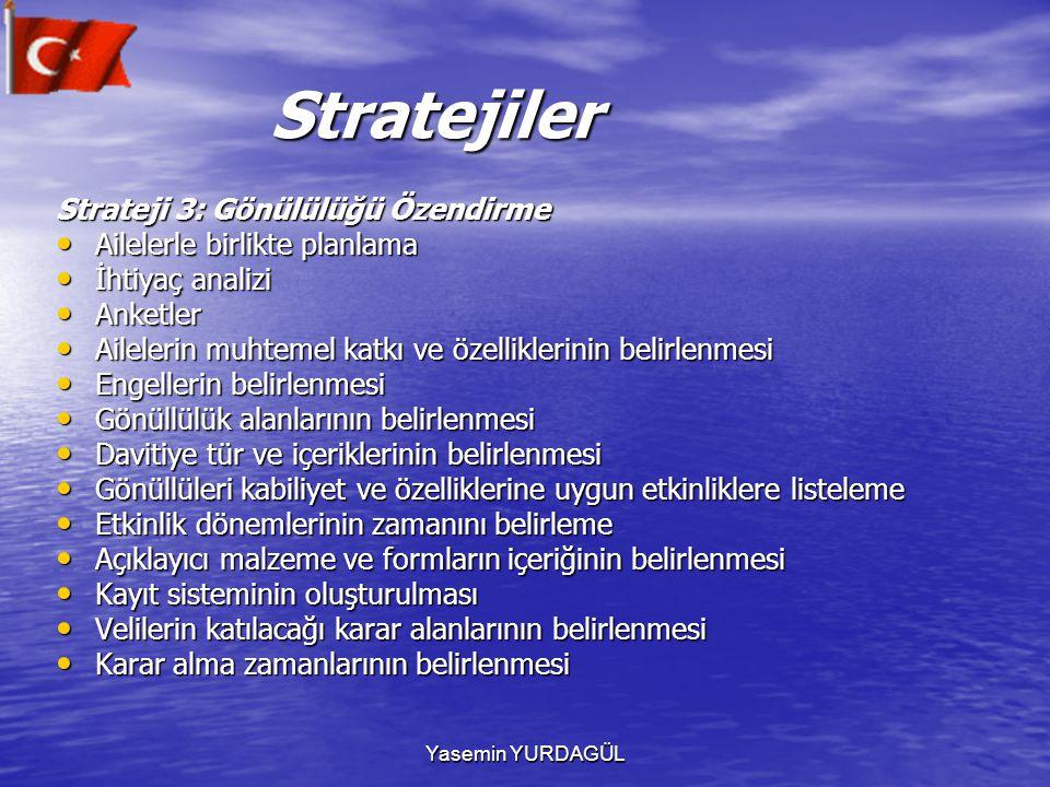 Yasemin YURDAGÜL Stratejiler Stratejiler Strateji 3: Gönülülüğü Özendirme Ailelerle birlikte planlama Ailelerle birlikte planlama İhtiyaç analizi İhti