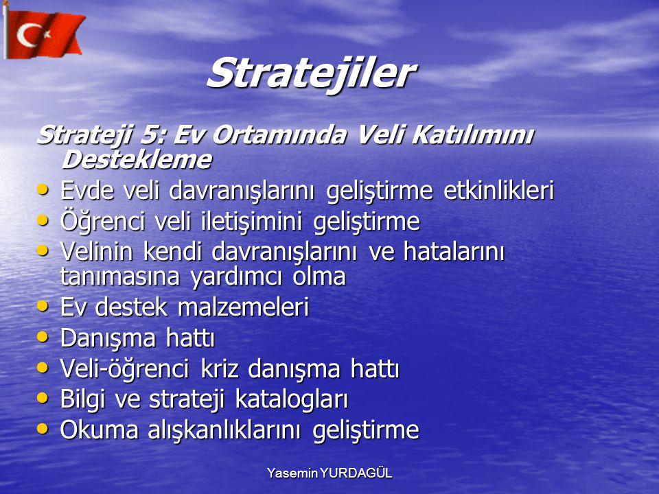 Yasemin YURDAGÜL Stratejiler Stratejiler Strateji 5: Ev Ortamında Veli Katılımını Destekleme Evde veli davranışlarını geliştirme etkinlikleri Evde vel
