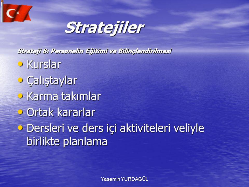 Yasemin YURDAGÜL Stratejiler Stratejiler Strateji 8: Personelin Eğitimi ve Bilinçlendirilmesi Kurslar Kurslar Çalıştaylar Çalıştaylar Karma takımlar K