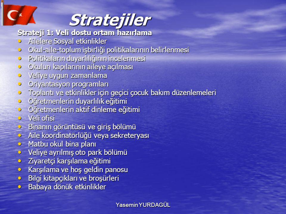 Yasemin YURDAGÜL Stratejiler Stratejiler Strateji 1: Veli dostu ortam hazırlama Ailelere Sosyal etkinlikler Ailelere Sosyal etkinlikler Okul-aile-topl