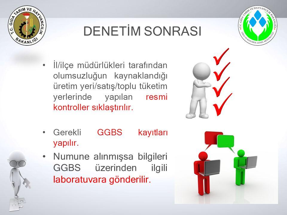 KAYITSIZ-ONAYSIZ FAALİYET GÖSTERME 30 uncu maddenin birinci fıkrası gereği : Bakanlıktan onay alması gereken işletmelerden, onay almadan üretim yapanlara onbin Türk Lirası, Depo ve satış yerlerine beşbin Türk Lirası idarî para cezası verilir.