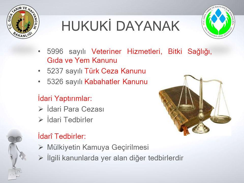 5996 sayılı Veteriner Hizmetleri, Bitki Sağlığı, Gıda ve Yem Kanunu 5237 sayılı Türk Ceza Kanunu 5326 sayılı Kabahatler Kanunu İdari Yaptırımlar:  İd