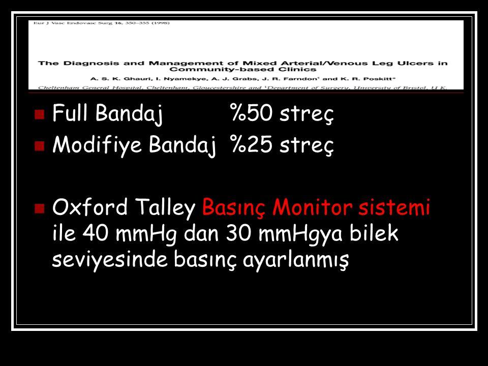 Full Bandaj %50 streç Modifiye Bandaj %25 streç Oxford Talley Basınç Monitor sistemi ile 40 mmHg dan 30 mmHgya bilek seviyesinde basınç ayarlanmış