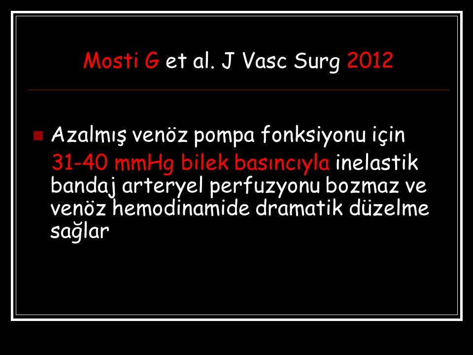 Mosti G et al. J Vasc Surg 2012 Azalmış venöz pompa fonksiyonu için 31-40 mmHg bilek basıncıyla inelastik bandaj arteryel perfuzyonu bozmaz ve venöz h