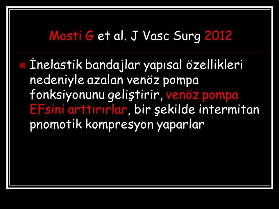 Mosti G et al. J Vasc Surg 2012 İnelastik bandajlar yapısal özellikleri nedeniyle azalan venöz pompa fonksiyonunu geliştirir, venöz pompa EFsini arttı