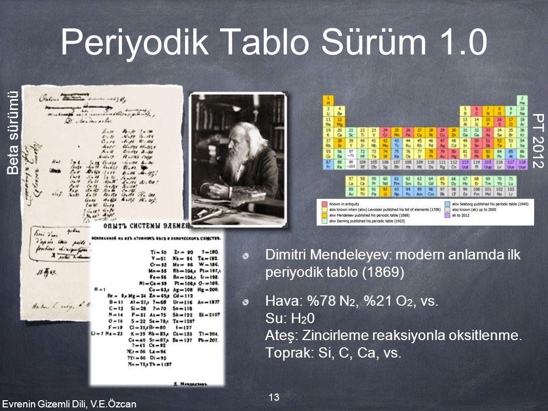 Evrenin Gizemli Dili, V.E.Özcan 13 Periyodik Tablo Sürüm 1.0 Dimitri Mendeleyev: modern anlamda ilk periyodik tablo (1869) Hava: %78 N 2, %21 O 2, vs.