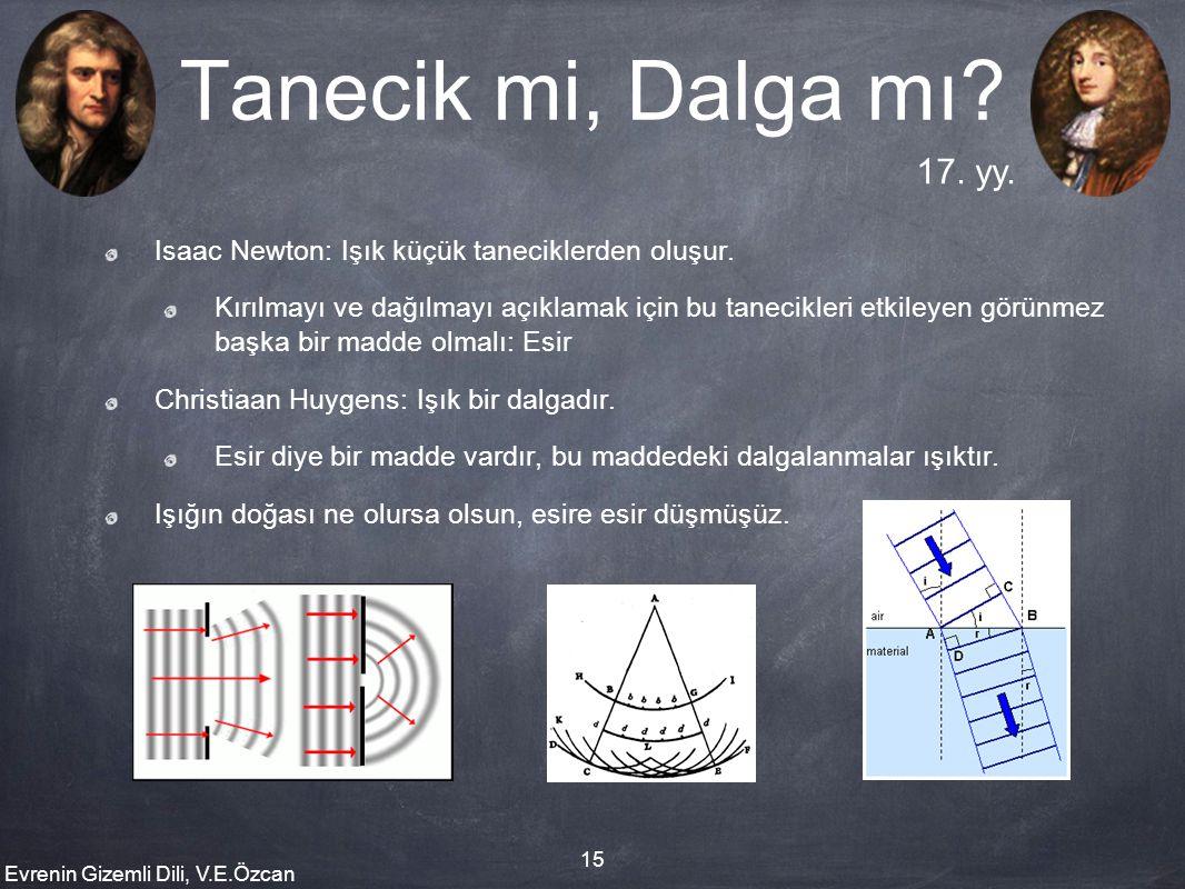 Evrenin Gizemli Dili, V.E.Özcan 15 Tanecik mi, Dalga mı? Isaac Newton: Işık küçük taneciklerden oluşur. Kırılmayı ve dağılmayı açıklamak için bu tanec