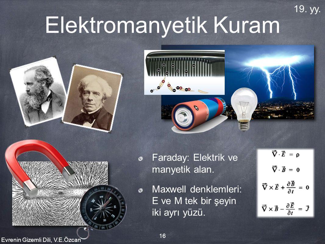 Evrenin Gizemli Dili, V.E.Özcan 16 Elektromanyetik Kuram Faraday: Elektrik ve manyetik alan. Maxwell denklemleri: E ve M tek bir şeyin iki ayrı yüzü.