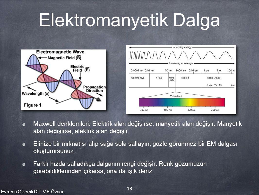 Evrenin Gizemli Dili, V.E.Özcan 18 Elektromanyetik Dalga Maxwell denklemleri: Elektrik alan değişirse, manyetik alan değişir. Manyetik alan değişirse,