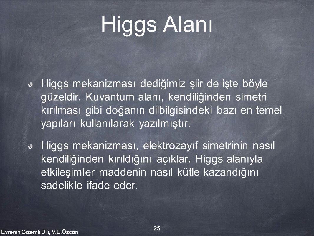 Evrenin Gizemli Dili, V.E.Özcan 25 Higgs Alanı Higgs mekanizması dediğimiz şiir de işte böyle güzeldir. Kuvantum alanı, kendiliğinden simetri kırılmas