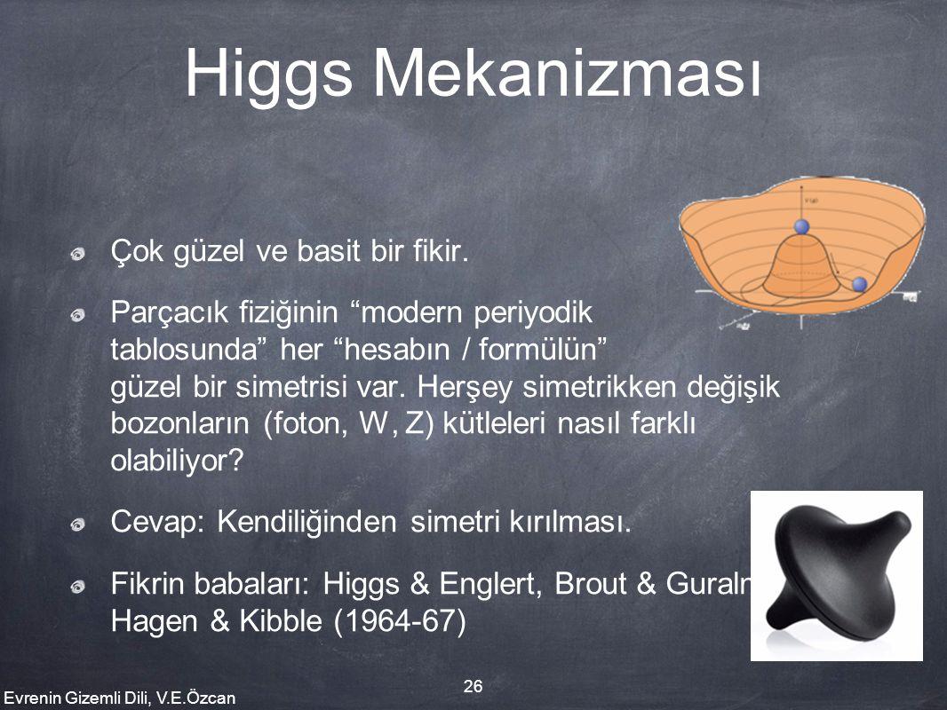 """Evrenin Gizemli Dili, V.E.Özcan 26 Higgs Mekanizması Çok güzel ve basit bir fikir. Parçacık fiziğinin """"modern periyodik tablosunda"""" her """"hesabın / for"""