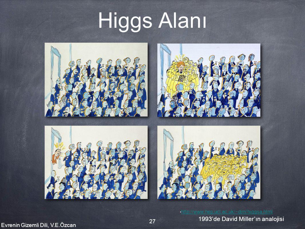 Evrenin Gizemli Dili, V.E.Özcan 27 Higgs Alanı http://www.hep.ucl.ac.uk/~djm/higgsa.html 1993'de David Miller'ın analojisi
