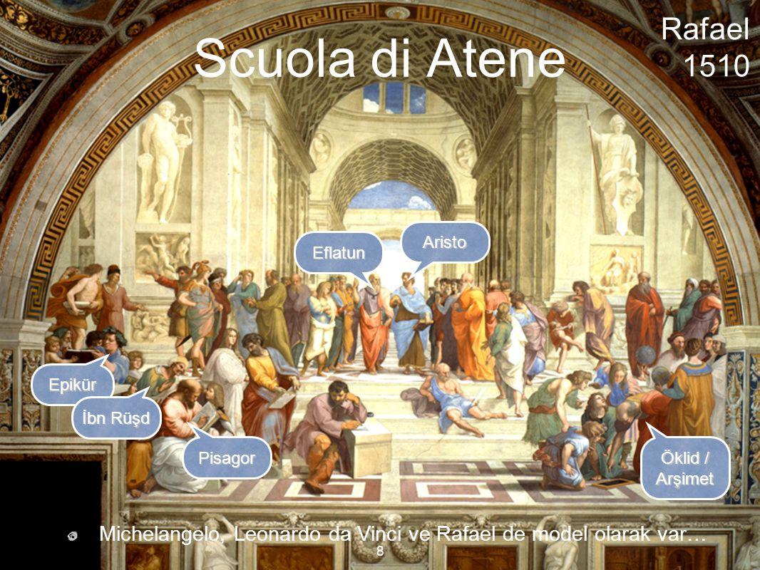 Evrenin Gizemli Dili, V.E.Özcan 8 Scuola di Atene Michelangelo, Leonardo da Vinci ve Rafael de model olarak var… 8 Eflatun Aristo Epikür Pisagor Öklid