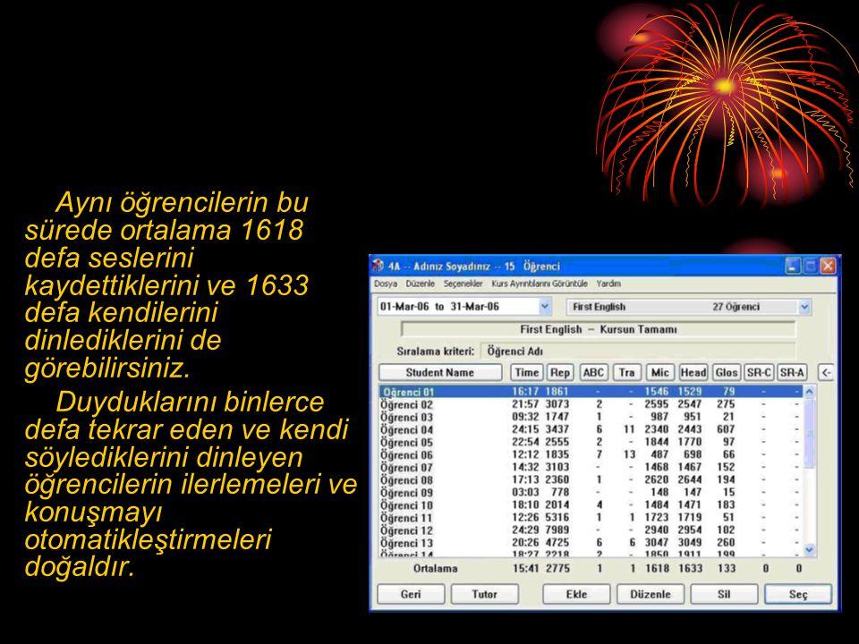 Aynı öğrencilerin bu sürede ortalama 1618 defa seslerini kaydettiklerini ve 1633 defa kendilerini dinlediklerini de görebilirsiniz.