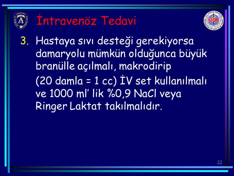 22 İntravenöz Tedavi 3.Hastaya sıvı desteği gerekiyorsa damaryolu mümkün olduğunca büyük branülle açılmalı, makrodirip (20 damla = 1 cc) İV set kullan