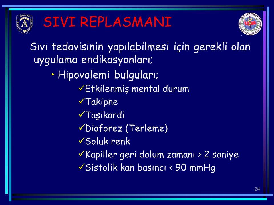 24 SIVI REPLASMANI Sıvı tedavisinin yapılabilmesi için gerekli olan uygulama endikasyonları; Hipovolemi bulguları; Etkilenmiş mental durum Takipne Taş