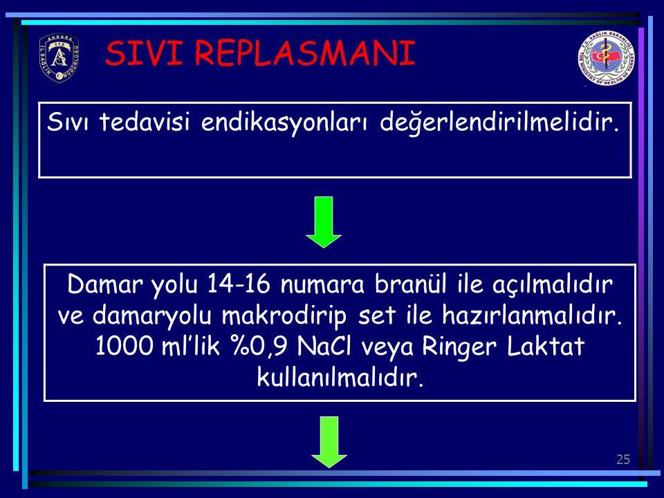 25 SIVI REPLASMANI Sıvı tedavisi endikasyonları değerlendirilmelidir. Damar yolu 14-16 numara branül ile açılmalıdır ve damaryolu makrodirip set ile h