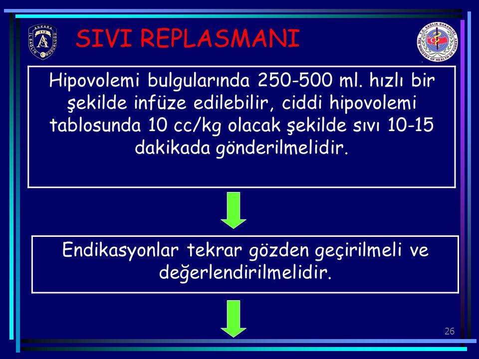 26 SIVI REPLASMANI Hipovolemi bulgularında 250-500 ml. hızlı bir şekilde infüze edilebilir, ciddi hipovolemi tablosunda 10 cc/kg olacak şekilde sıvı 1