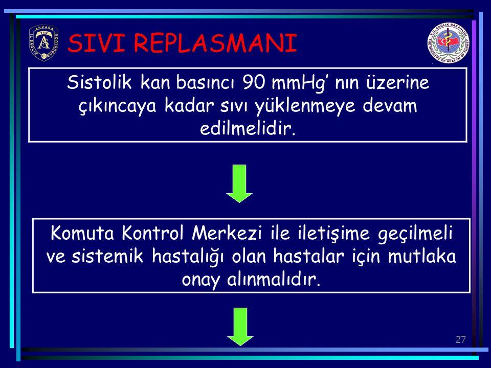 27 SIVI REPLASMANI Sistolik kan basıncı 90 mmHg' nın üzerine çıkıncaya kadar sıvı yüklenmeye devam edilmelidir. Komuta Kontrol Merkezi ile iletişime g