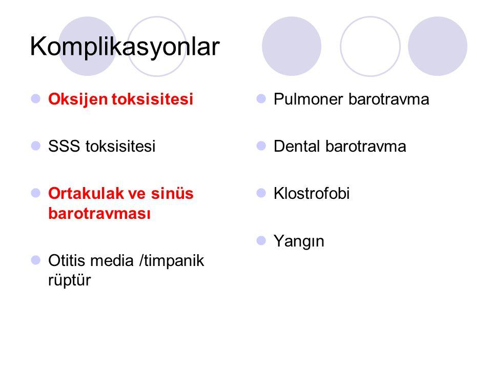 Komplikasyonlar Oksijen toksisitesi SSS toksisitesi Ortakulak ve sinüs barotravması Otitis media /timpanik rüptür Pulmoner barotravma Dental barotravma Klostrofobi Yangın