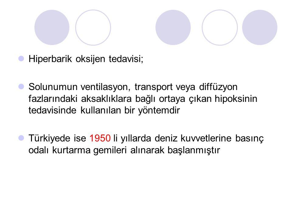 Hiperbarik oksijen tedavisi; Solunumun ventilasyon, transport veya diffüzyon fazlarındaki aksaklıklara bağlı ortaya çıkan hipoksinin tedavisinde kullanılan bir yöntemdir Türkiyede ise 1950 li yıllarda deniz kuvvetlerine basınç odalı kurtarma gemileri alınarak başlanmıştır