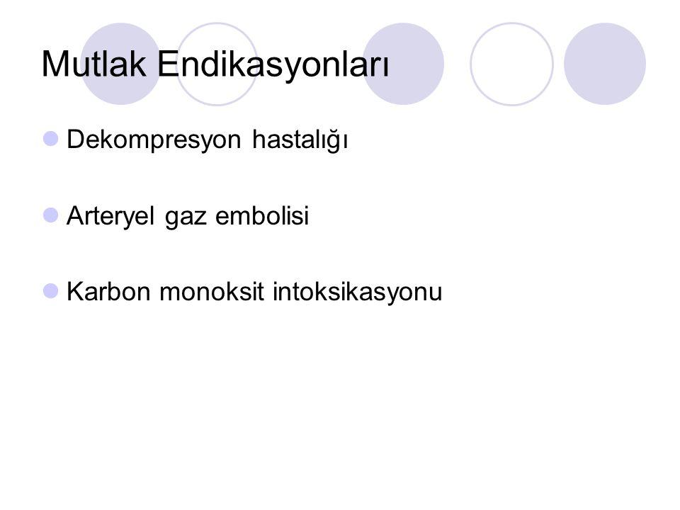 Mutlak Endikasyonları Dekompresyon hastalığı Arteryel gaz embolisi Karbon monoksit intoksikasyonu