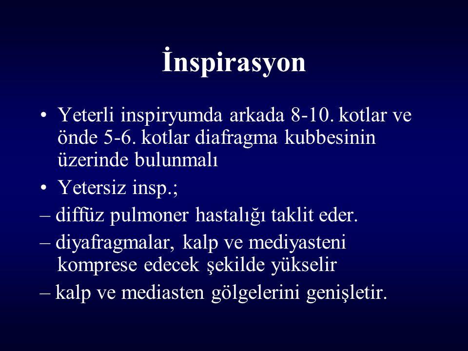 İnspirasyon Yeterli inspiryumda arkada 8-10. kotlar ve önde 5-6. kotlar diafragma kubbesinin üzerinde bulunmalı Yetersiz insp.; – diffüz pulmoner hast