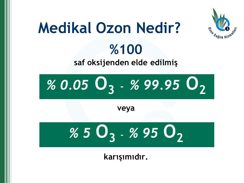 Medikal Ozon Nedir? %100 saf oksijenden elde edilmiş % 0.05 O 3 - % 99.95 O 2 veya % 5 O 3 - % 95 O 2 karışımıdır.