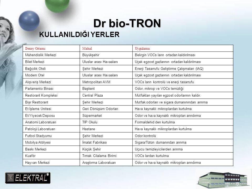 KULLANILDIĞI YERLER Dr bio-TRON Dr bio-TRON Deney OrtamıMahalUygulama M ü hendislik MerkeziB ü y ü kşehir Belirgin VOCs ların ortadan kaldırılması Bil